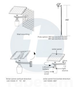 solar15wattmoonlight